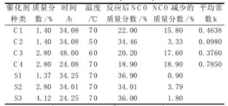 脂肪族和脂環族異氰酸酯三聚催化劑
